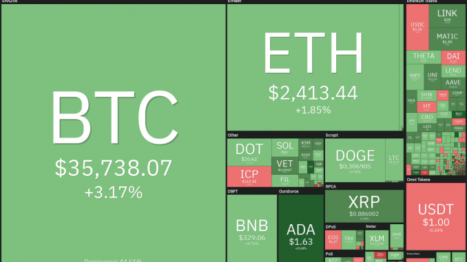 BTC, MATIC, EOS, XMR, AAVE
